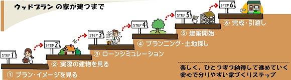 step_00.jpg